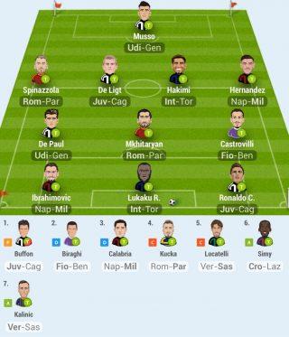 La Top11 di PaoloOttavio di Fantapazz per l'8° giornata di Serie A